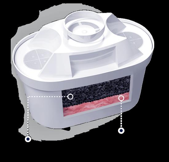 Крыни фильтры для воды